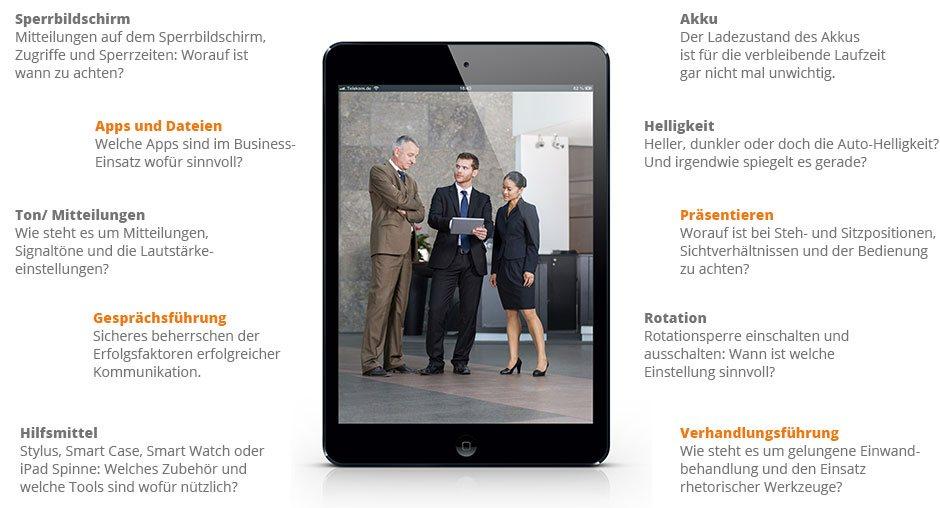 Faktoren für den sinnvollen Einsatz des iPads